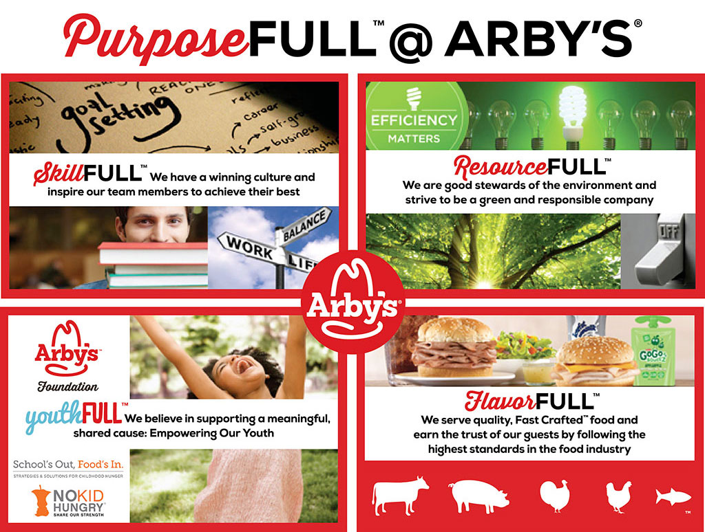 Purposeful-Arby's